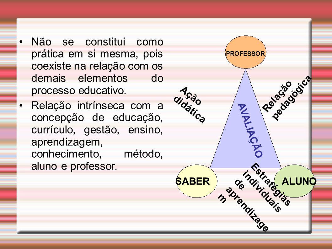 Não se constitui como prática em si mesma, pois coexiste na relação com os demais elementos do processo educativo. Relação intrínseca com a concepção