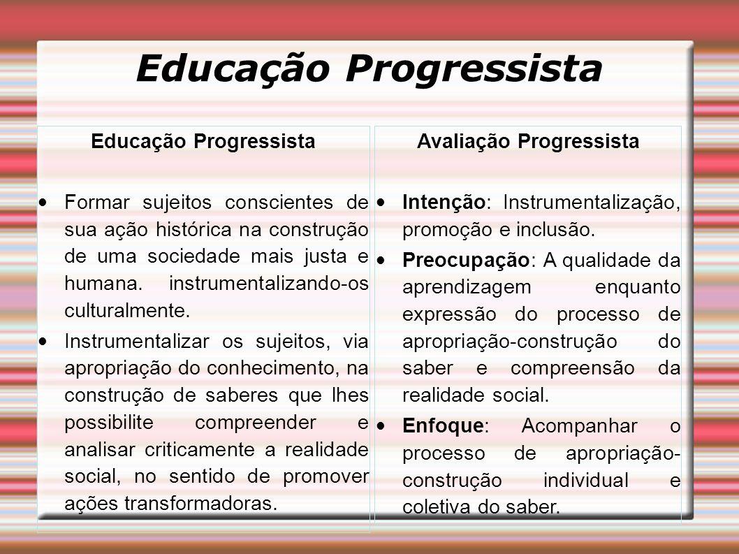 Educação Progressista Formar sujeitos conscientes de sua ação histórica na construção de uma sociedade mais justa e humana. instrumentalizando-os cult