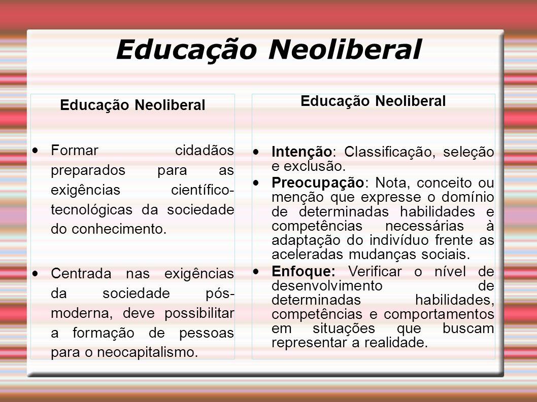 Educação Neoliberal Formar cidadãos preparados para as exigências científico- tecnológicas da sociedade do conhecimento. Centrada nas exigências da so