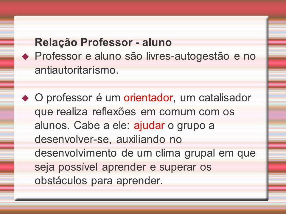 Relação Professor - aluno Professor e aluno são livres-autogestão e no antiautoritarismo. O professor é um orientador, um catalisador que realiza refl