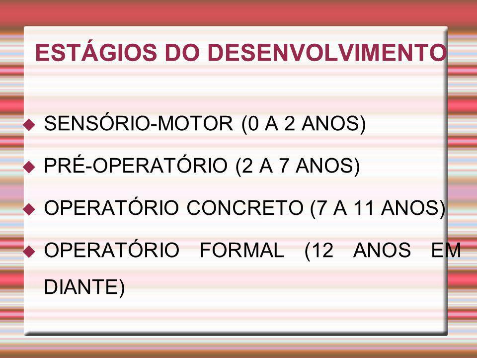 ESTÁGIOS DO DESENVOLVIMENTO SENSÓRIO-MOTOR (0 A 2 ANOS) PRÉ-OPERATÓRIO (2 A 7 ANOS) OPERATÓRIO CONCRETO (7 A 11 ANOS) OPERATÓRIO FORMAL (12 ANOS EM DI