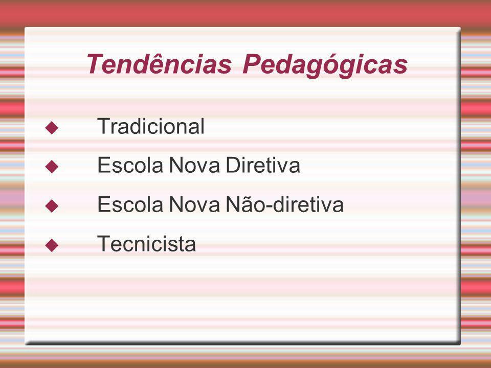Tendências Pedagógicas Tradicional Escola Nova Diretiva Escola Nova Não-diretiva Tecnicista