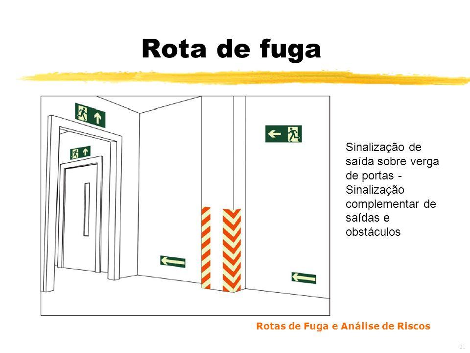 Rotas de Fuga e Análise de Riscos 21 Rota de fuga Sinalização de saída sobre verga de portas - Sinalização complementar de saídas e obstáculos