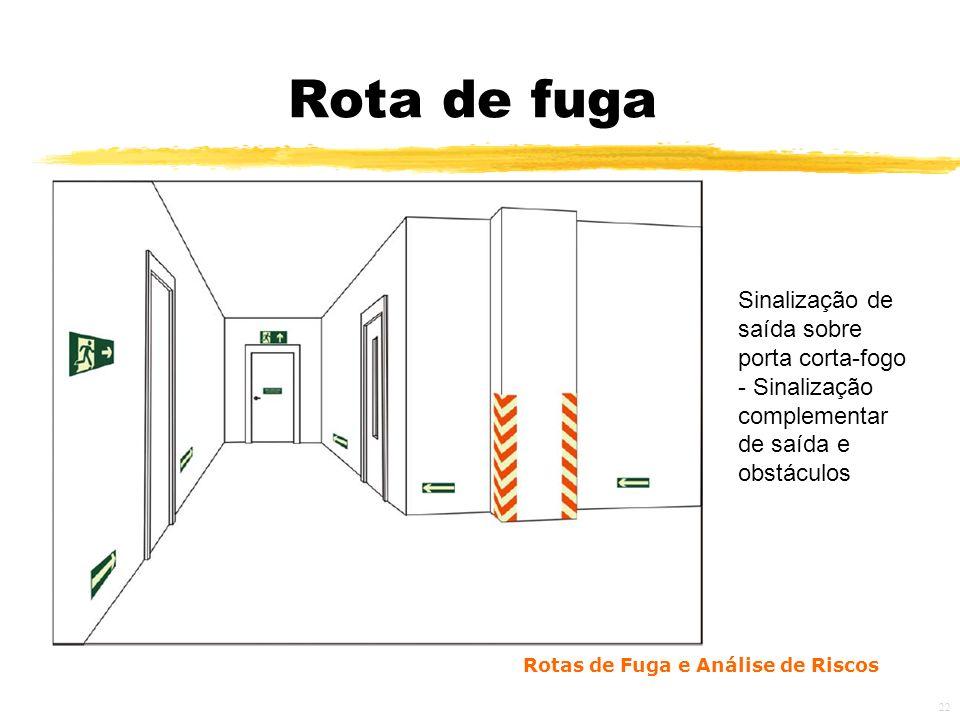 Rotas de Fuga e Análise de Riscos 22 Rota de fuga Sinalização de saída sobre porta corta-fogo - Sinalização complementar de saída e obstáculos