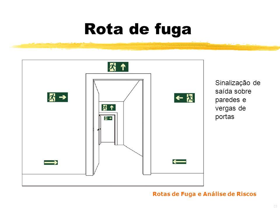 Rotas de Fuga e Análise de Riscos 23 Rota de fuga Sinalização de saída sobre paredes e vergas de portas
