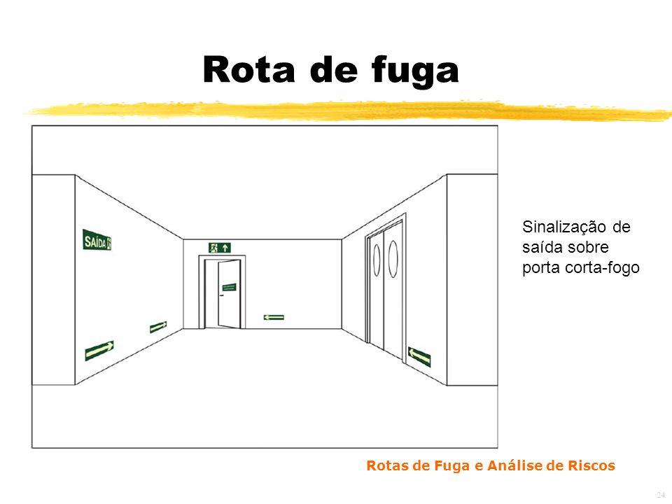 Rotas de Fuga e Análise de Riscos 24 Rota de fuga Sinalização de saída sobre porta corta-fogo