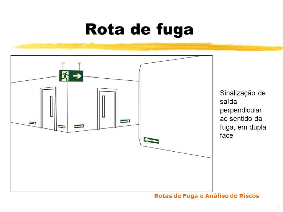 Rotas de Fuga e Análise de Riscos 25 Rota de fuga Sinalização de saída perpendicular ao sentido da fuga, em dupla face