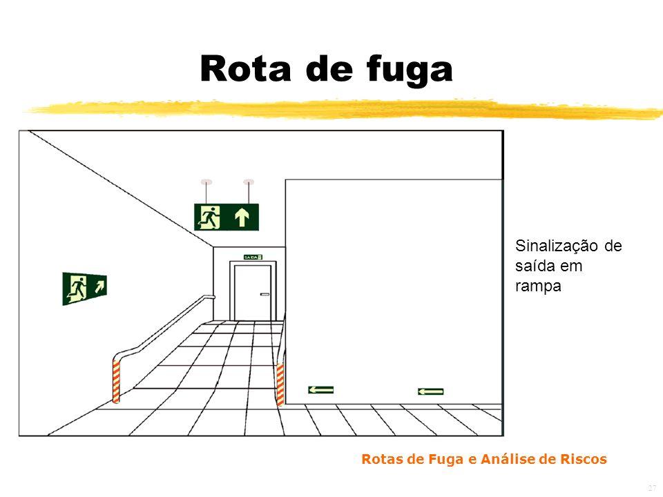 Rotas de Fuga e Análise de Riscos 27 Rota de fuga Sinalização de saída em rampa