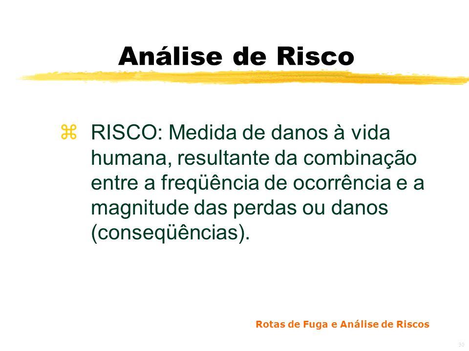 Rotas de Fuga e Análise de Riscos 30 Análise de Risco zRISCO: Medida de danos à vida humana, resultante da combinação entre a freqüência de ocorrência e a magnitude das perdas ou danos (conseqüências).