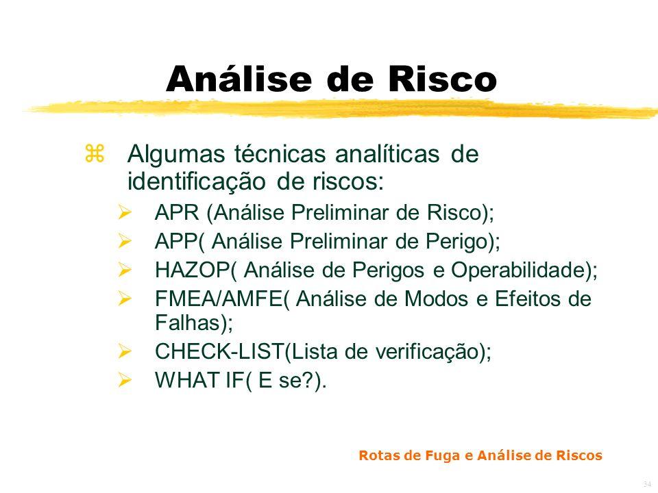 Rotas de Fuga e Análise de Riscos 34 Análise de Risco zAlgumas técnicas analíticas de identificação de riscos: APR (Análise Preliminar de Risco); APP( Análise Preliminar de Perigo); HAZOP( Análise de Perigos e Operabilidade); FMEA/AMFE( Análise de Modos e Efeitos de Falhas); CHECK-LIST(Lista de verificação); WHAT IF( E se?).