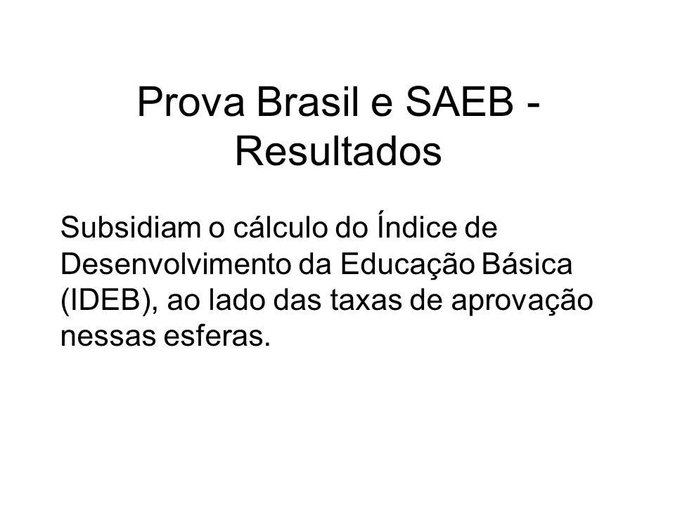 Prova Brasil e SAEB - Resultados Subsidiam o cálculo do Índice de Desenvolvimento da Educação Básica (IDEB), ao lado das taxas de aprovação nessas esferas.