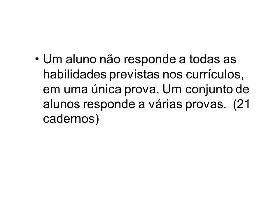 Matriz de Referência da Provinha Brasil 1º eixo – Números e operações 2º eixo – Geometria 3º eixo – Grandezas e medidas 4º eixo – Tratamento da informação