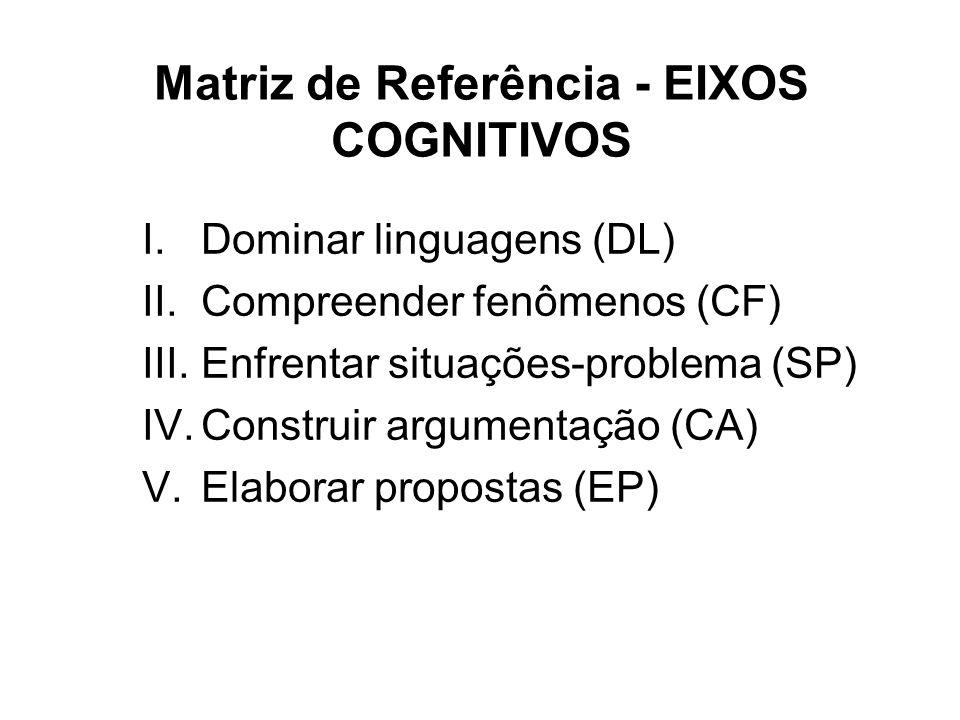 Matriz de Referência - EIXOS COGNITIVOS I.Dominar linguagens (DL) II.Compreender fenômenos (CF) III.Enfrentar situações-problema (SP) IV.Construir argumentação (CA) V.Elaborar propostas (EP)