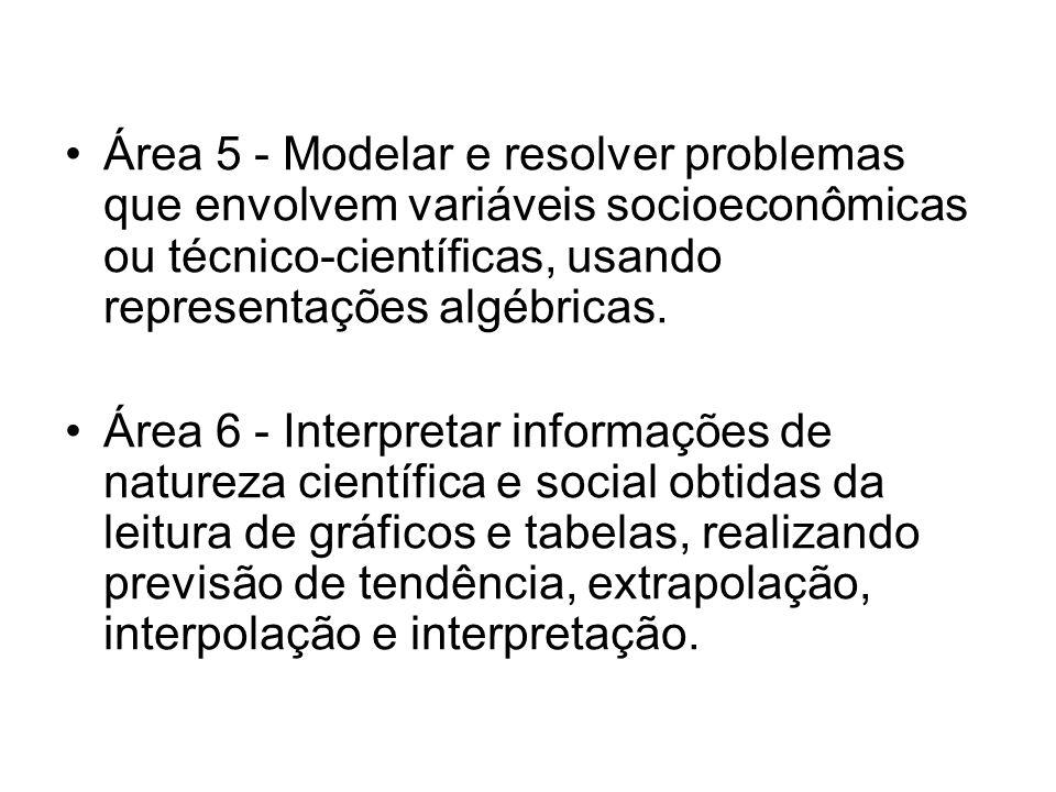 Área 5 - Modelar e resolver problemas que envolvem variáveis socioeconômicas ou técnico-científicas, usando representações algébricas.