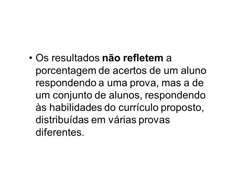 Prova Brasil e SAEB SAEB (aplicada desde 1990) – avalia por amostragem estudantes do 5º e 9º anos do Ensino Fundamental e 3º anos do Ensino Médio.