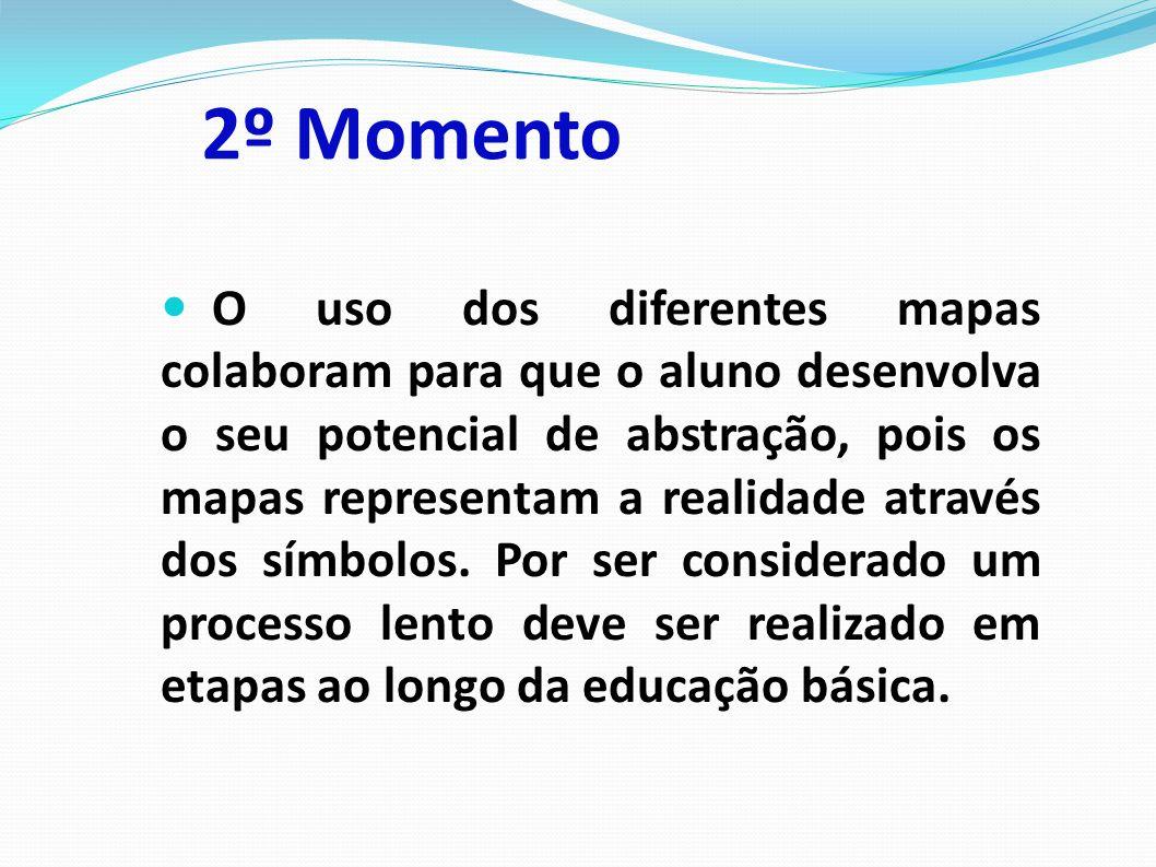 2º Momento O uso dos diferentes mapas colaboram para que o aluno desenvolva o seu potencial de abstração, pois os mapas representam a realidade através dos símbolos.