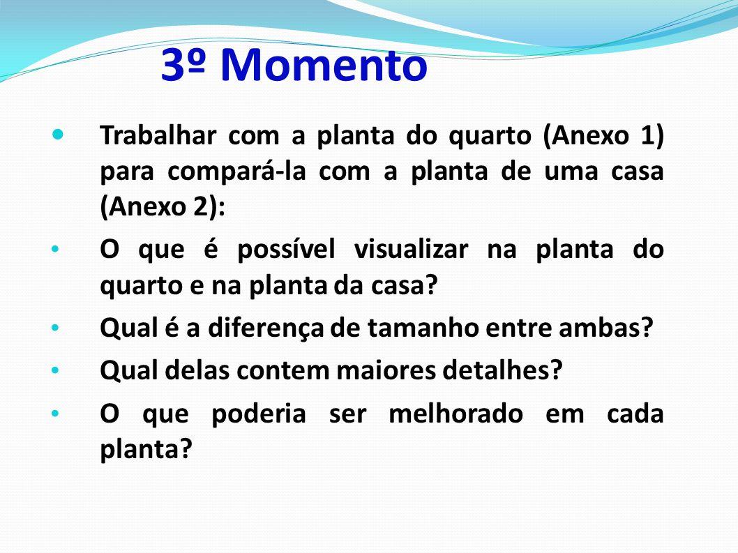 3º Momento Trabalhar com a planta do quarto (Anexo 1) para compará-la com a planta de uma casa (Anexo 2): O que é possível visualizar na planta do quarto e na planta da casa.