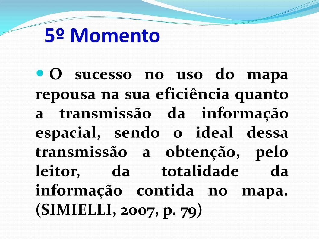 5º Momento O sucesso no uso do mapa repousa na sua eficiência quanto a transmissão da informação espacial, sendo o ideal dessa transmissão a obtenção, pelo leitor, da totalidade da informação contida no mapa.
