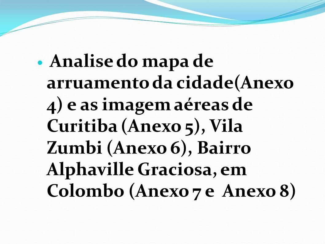 Analise do mapa de arruamento da cidade(Anexo 4) e as imagem aéreas de Curitiba (Anexo 5), Vila Zumbi (Anexo 6), Bairro Alphaville Graciosa, em Colombo (Anexo 7 e Anexo 8)