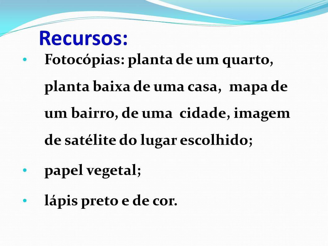 Recursos: Fotocópias: planta de um quarto, planta baixa de uma casa, mapa de um bairro, de uma cidade, imagem de satélite do lugar escolhido; papel vegetal; lápis preto e de cor.