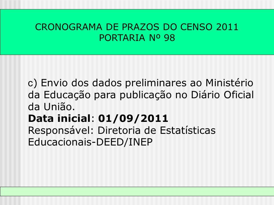 CRONOGRAMA DE PRAZOS DO CENSO 2011 PORTARIA Nº 98 c ) Envio dos dados preliminares ao Ministério da Educação para publicação no Diário Oficial da Uniã