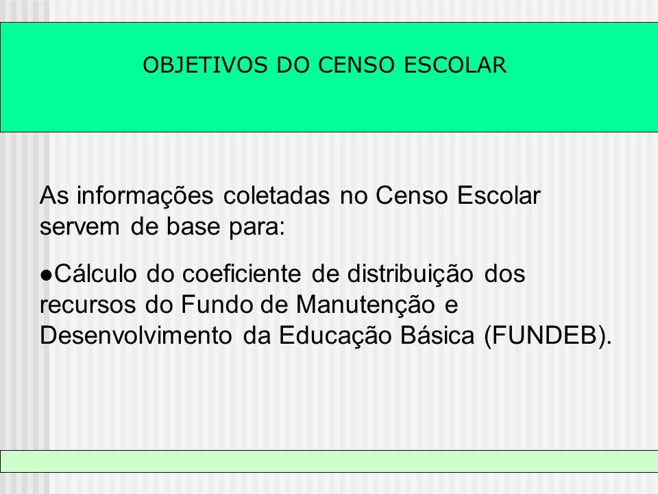 OBJETIVOS DO CENSO ESCOLAR As informações coletadas no Censo Escolar servem de base para: Cálculo do coeficiente de distribuição dos recursos do Fundo