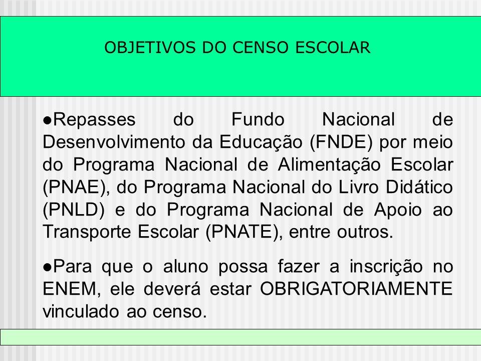OBJETIVOS DO CENSO ESCOLAR Repasses do Fundo Nacional de Desenvolvimento da Educação (FNDE) por meio do Programa Nacional de Alimentação Escolar (PNAE