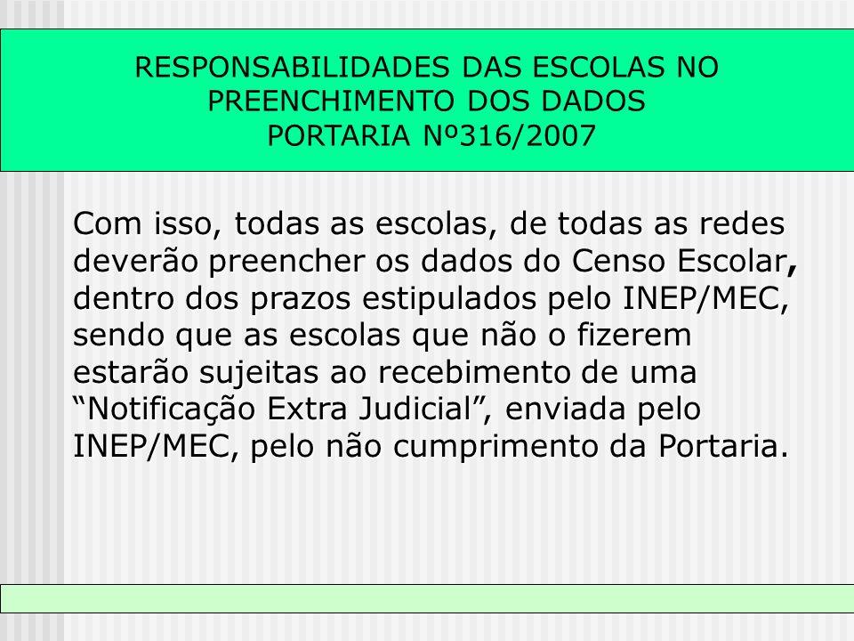 RESPONSABILIDADES DAS ESCOLAS NO PREENCHIMENTO DOS DADOS PORTARIA Nº316/2007 Com isso, todas as escolas, de todas as redes deverão preencher os dados