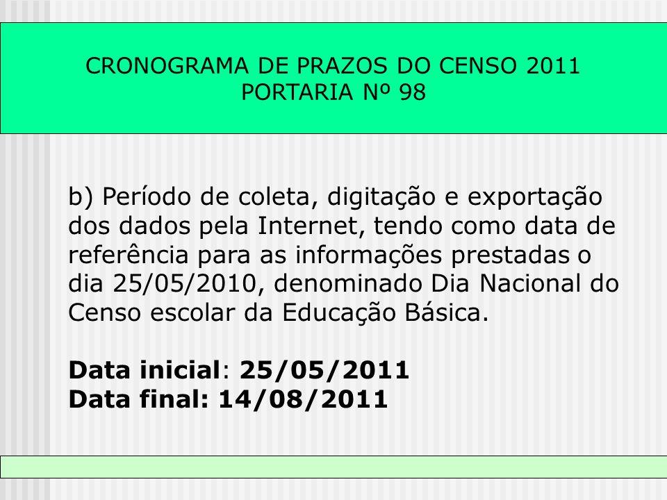 CRONOGRAMA DE PRAZOS DO CENSO 2011 PORTARIA Nº 98 b) Período de coleta, digitação e exportação dos dados pela Internet, tendo como data de referência