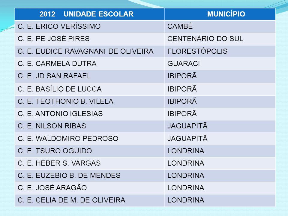 2012 UNIDADE ESCOLAR MUNICÍPIO C.E. ERICO VERÍSSIMOCAMBÉ C.