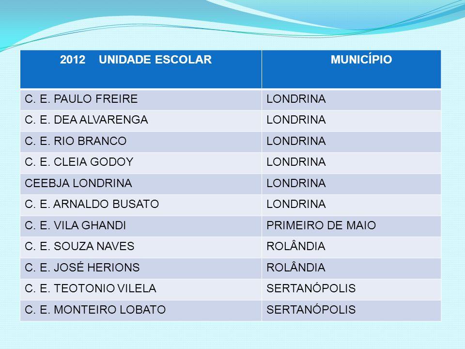 2012 UNIDADE ESCOLAR MUNICÍPIO C. E. PAULO FREIRELONDRINA C. E. DEA ALVARENGALONDRINA C. E. RIO BRANCOLONDRINA C. E. CLEIA GODOYLONDRINA CEEBJA LONDRI