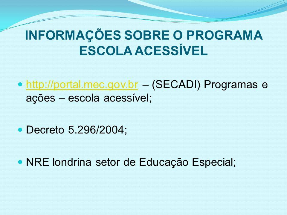 http://portal.mec.gov.br – (SECADI) Programas e ações – escola acessível; http://portal.mec.gov.br Decreto 5.296/2004; NRE londrina setor de Educação
