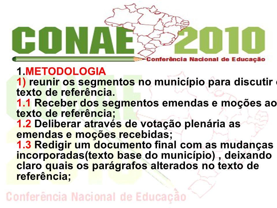 1.METODOLOGIA 1) reunir os segmentos no município para discutir o texto de referência.
