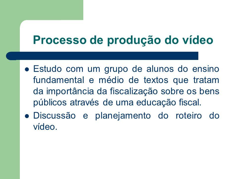 Processo de produção do vídeo Estudo com um grupo de alunos do ensino fundamental e médio de textos que tratam da importância da fiscalização sobre os