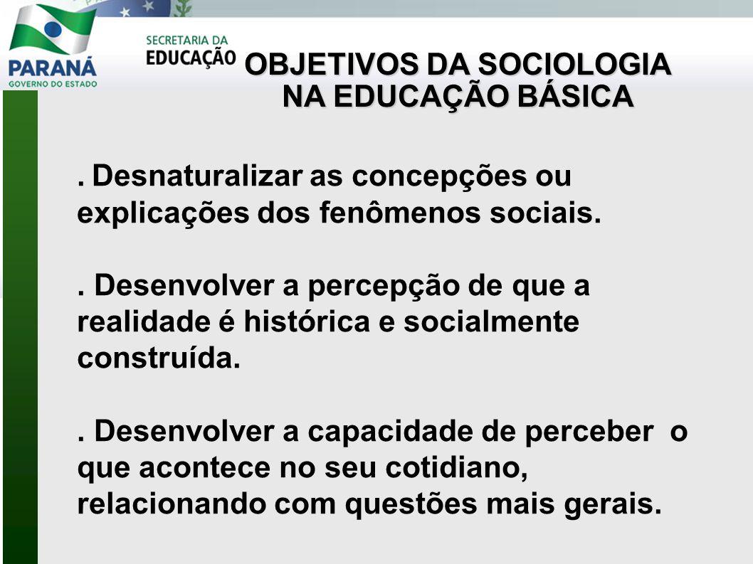 OBJETO DE ESTUDO DA SOCIOLOGIA FENÔMENOS SOCIAIS SOCIAIS