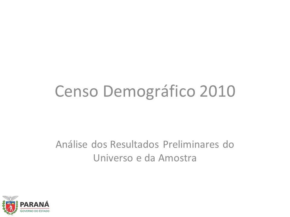 Censo Demográfico 2010 Análise dos Resultados Preliminares do Universo e da Amostra