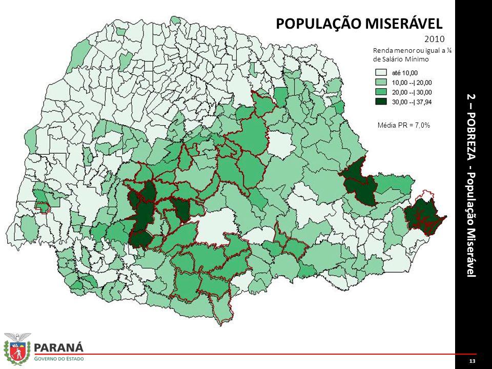 2 – POBREZA - População Miserável 13 Renda menor ou igual a ¼ de Salário Mínimo POPULAÇÃO MISERÁVEL 2010 Média PR = 7,0%