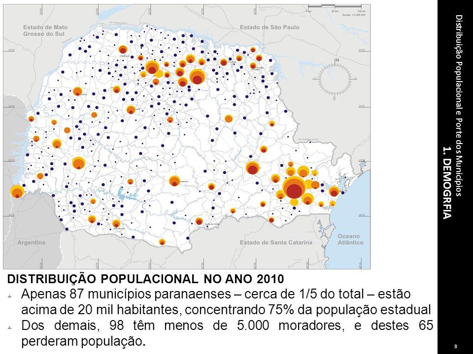 3 DISTRIBUIÇÃO POPULACIONAL NO ANO 2010 Apenas 87 municípios paranaenses – cerca de 1/5 do total – estão acima de 20 mil habitantes, concentrando 75%