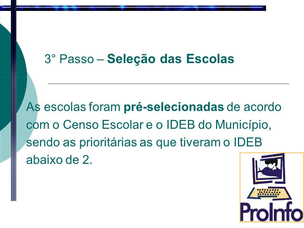 As escolas foram pré-selecionadas de acordo com o Censo Escolar e o IDEB do Município, sendo as prioritárias as que tiveram o IDEB abaixo de 2.