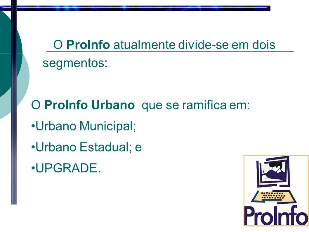 O ProInfo atualmente divide-se em dois segmentos: O ProInfo Urbano que se ramifica em: Urbano Municipal; Urbano Estadual; e UPGRADE.