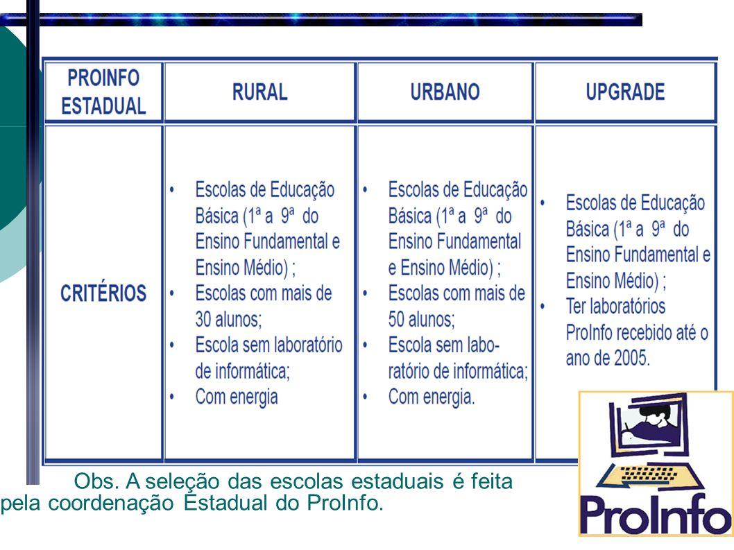 Obs. A seleção das escolas estaduais é feita pela coordenação Estadual do ProInfo.