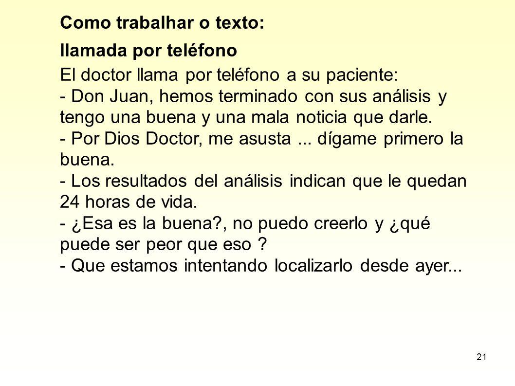 21 Como trabalhar o texto: llamada por teléfono El doctor llama por teléfono a su paciente: - Don Juan, hemos terminado con sus análisis y tengo una b
