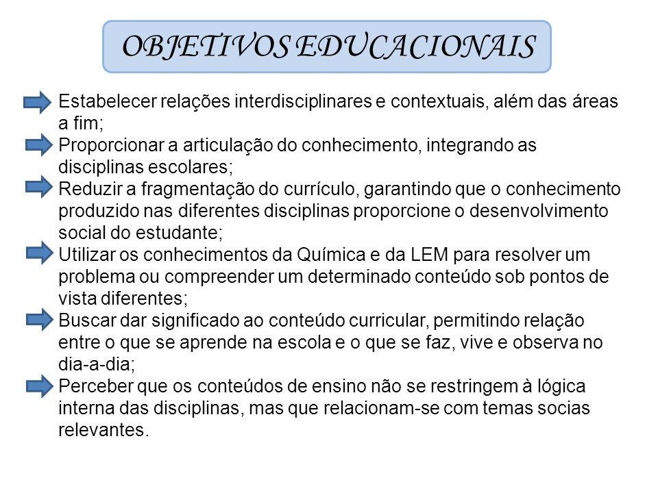 OBJETIVOS EDUCACIONAIS Estabelecer relações interdisciplinares e contextuais, além das áreas a fim; Proporcionar a articulação do conhecimento, integr