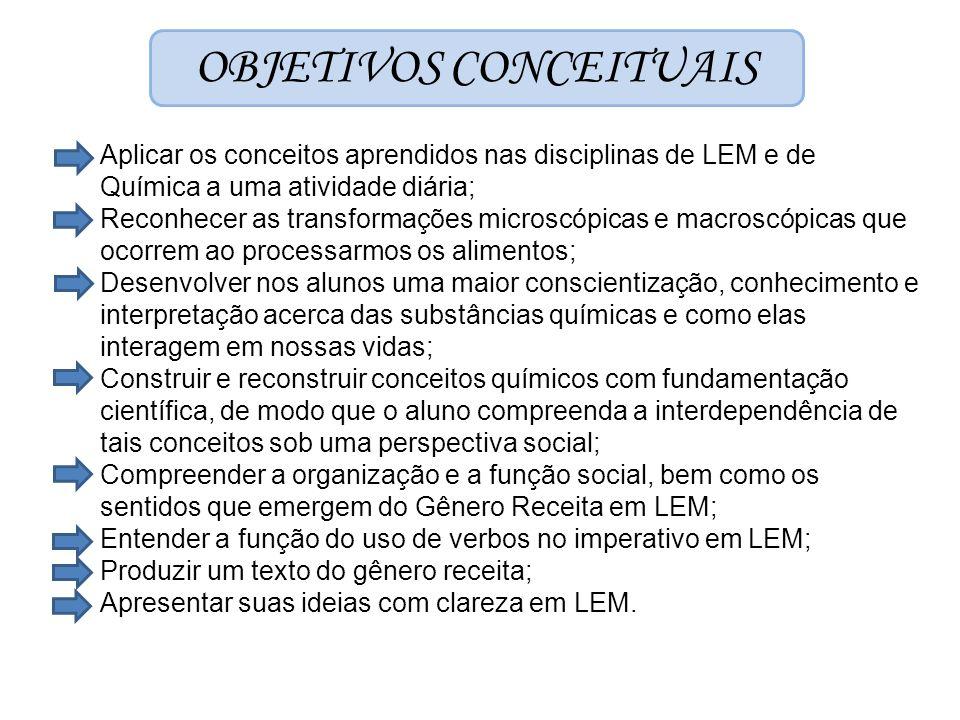 OBJETIVOS CONCEITUAIS Aplicar os conceitos aprendidos nas disciplinas de LEM e de Química a uma atividade diária; Reconhecer as transformações microsc