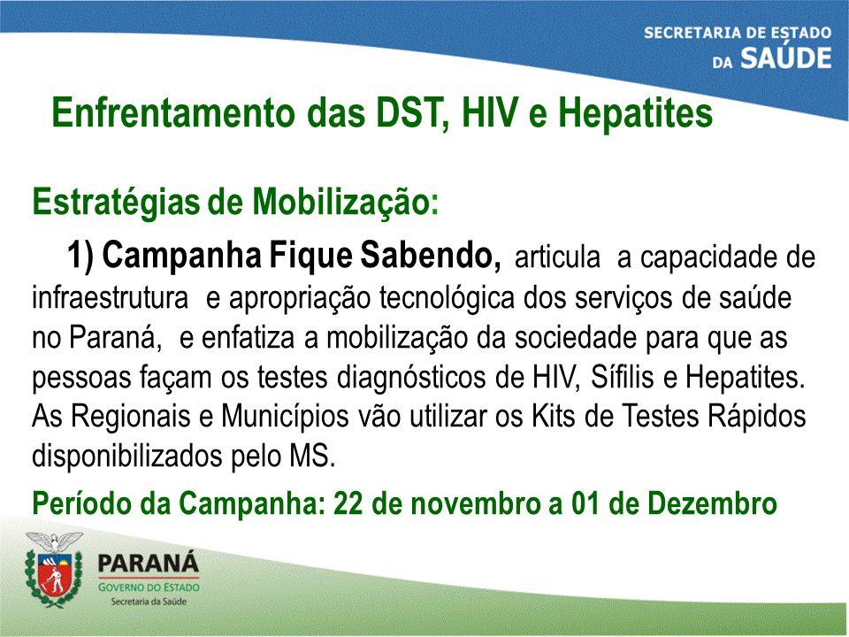 Enfrentamento das DST, HIV e Hepatites Estratégias de Mobilização: 1) Campanha Fique Sabendo, articula a capacidade de infraestrutura e apropriação tecnológica dos serviços de saúde no Paraná, e enfatiza a mobilização da sociedade para que as pessoas façam os testes diagnósticos de HIV, Sífilis e Hepatites.