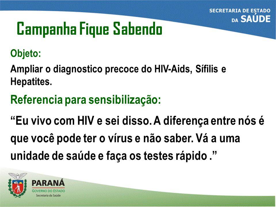 Campanha Fique Sabendo Objeto: Ampliar o diagnostico precoce do HIV-Aids, Sífilis e Hepatites.