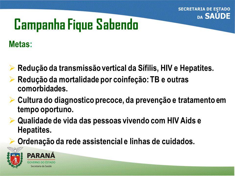 Campanha Fique Sabendo Metas: Redução da transmissão vertical da Sífilis, HIV e Hepatites.