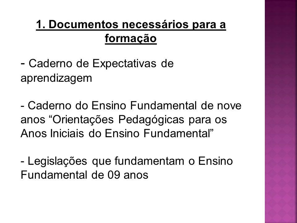 - PPP - PPC - Regimento escolar - Matriz Curricular Documentos necessários para a formação