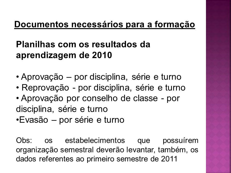 Planilhas com os resultados da aprendizagem de 2010 Aprovação – por disciplina, série e turno Reprovação - por disciplina, série e turno Aprovação por