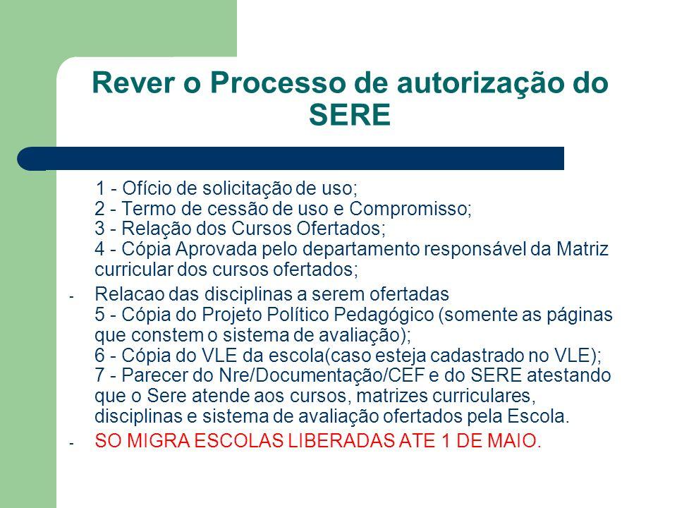 Rever o Processo de autorização do SERE 1 - Ofício de solicitação de uso; 2 - Termo de cessão de uso e Compromisso; 3 - Relação dos Cursos Ofertados;